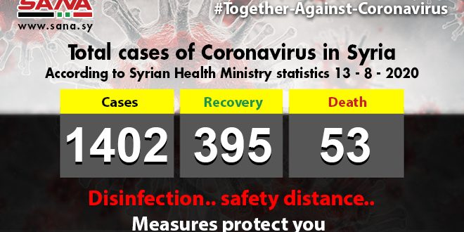 Health Ministry: 75 new coronavirus cases registered, 10 infections recover