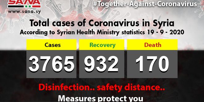 Health Ministry: 34 new Coronavirus cases registered, 14 patients recover,2 pass away