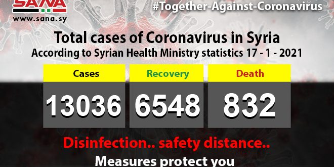 Health Ministry: 94 new coronavirus cases recorded, 74 cases recover, 8 pass away
