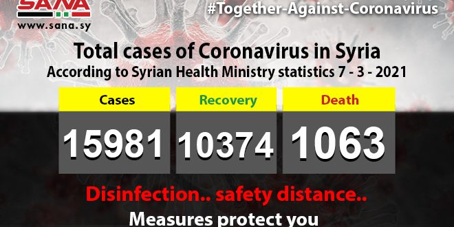 Health Ministry: 56 new coronavirus cases recorded, 81 patients recover, 5 pass away