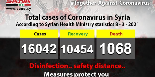 Health Ministry: 61 new coronavirus cases recorded, 80 patients recover, 5 pass away
