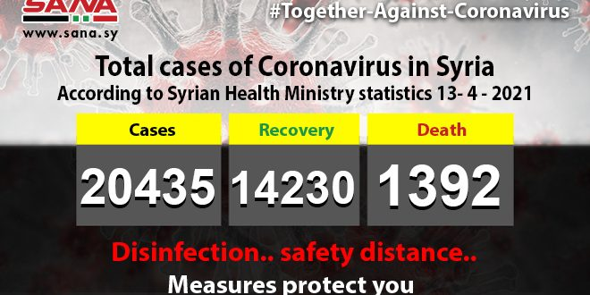Health Ministry: 104 new Coronavirus cases recorded, 108 patients recover, 7 pass away