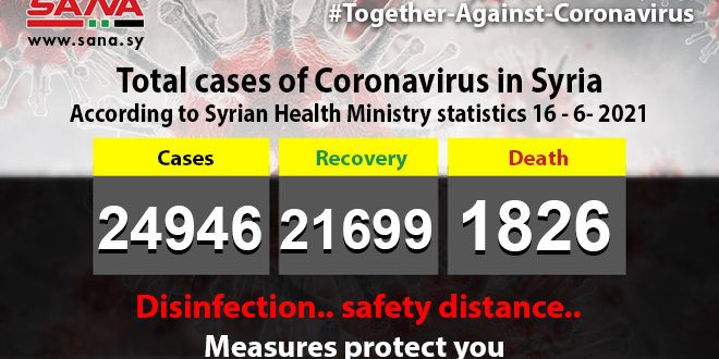 Health Ministry: 42 new coronavirus cases recorded, 9 patients recover