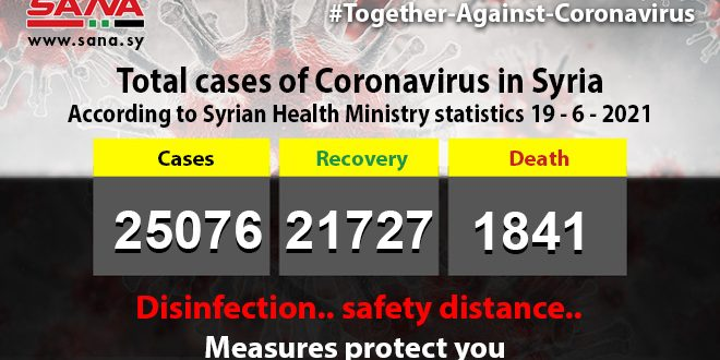 Health Ministry: 41 new coronavirus cases recorded, 10 patients recover