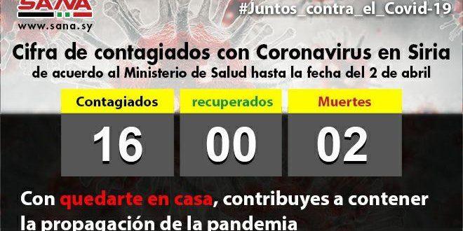 Ministerio de Salud anuncia seis nuevos casos de contagios con COVID-19