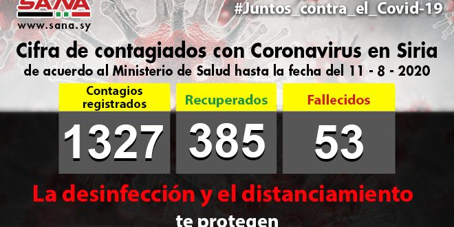 Ministerio de Salud sirio anuncia 72 nuevos casos de Covid-19