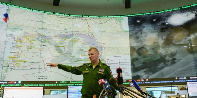 ministère russe de la Défense