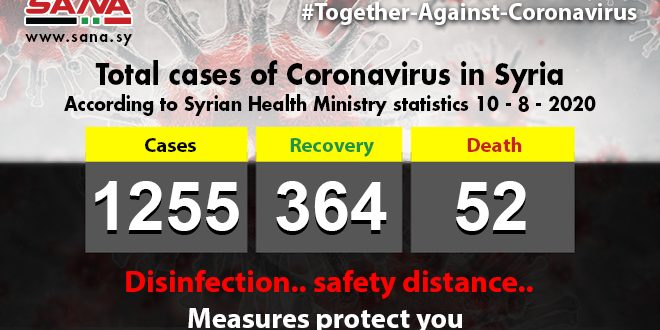 Health Ministry: 67 new coronavirus cases registered, 18 others recover