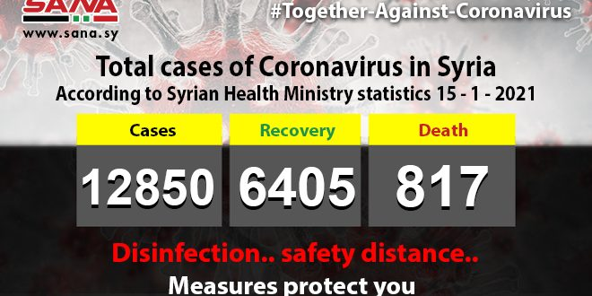 Health Ministry: 90 new coronavirus cases registered, 76 cases recover, 8 pass away