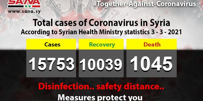 Health Ministry: 57 new coronavirus cases recorded, 78 patients recover, 6 pass away