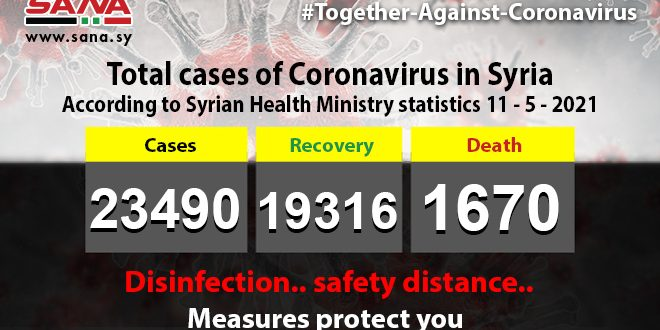 Health Ministry: 51 new coronavirus cases recorded, 292 patients recover, 6 pass away