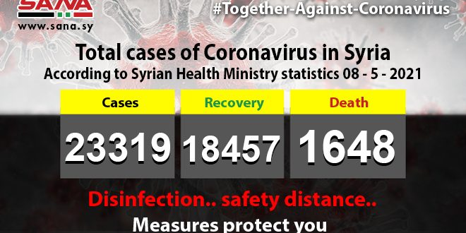 Health Ministry :63 new coronavirus cases recorded, 291 patients recover, 9 pass away