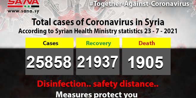 Health Ministry: 7 new coronavirus cases registered, 5 patients recover