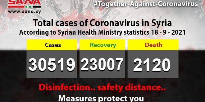 Health Ministry: 182 new coronavirus cases recorded, 40 patients recover, 8 pass away