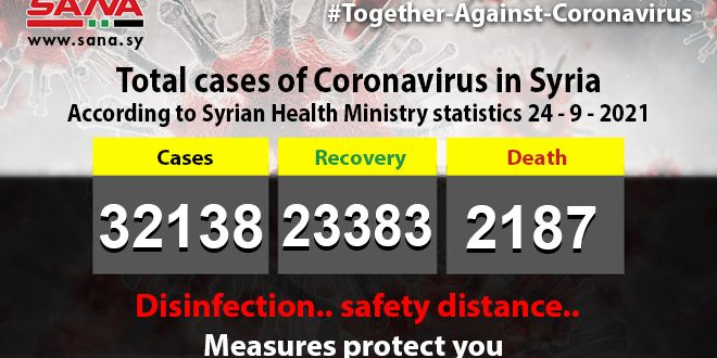 Health Ministry: 397 new coronavirus cases recorded, 85 patients recover, 15 pass away