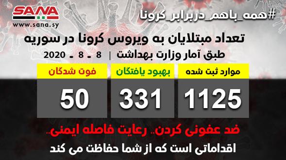وزارت بهداشت: ثبت 65 مورد جدید ابتلا به ویروس کرونا /بهبودی 20 مورد/ فوت دو نفر