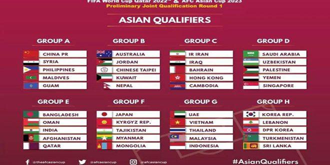 Le tirage au sort des éliminatoires de la Coupe du Monde 2022 et de la Coupe d'Asie 2023 met la sélection syrienne au Groupe A avec la Chine, les Philippines, les Maldives et Guam