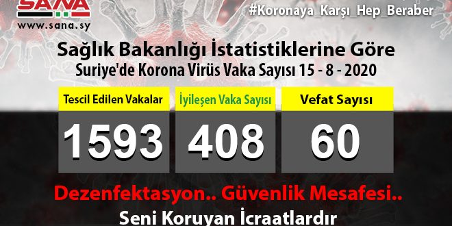 Sağlık Bakanlığı: Yeni 78 Koronavirüs, 5 Şifa, 2 De Vefat Vakası