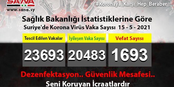 Sağlık Bakanlığı, Yeni 48 Koronavirüs, 286 Şifa, 5 Vefat Vakası Kaydedildi