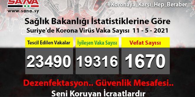 Sağlık Bakanlığı, Yeni 51 Koronavirüs, 292 Şifa, 6 Vefat Vakası Kaydedildi