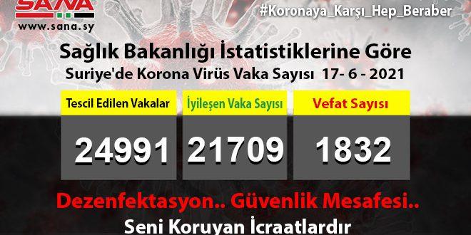Sağlık Bakanlığı, Yeni 45 Koronavirüs, 10 Şifa, 6 Vefat Vakası Kaydedildi