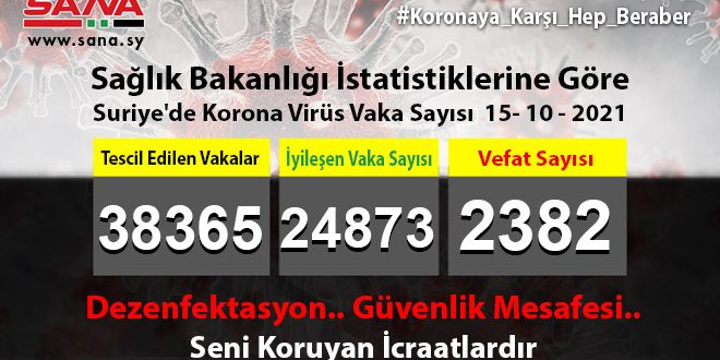 Sağlık Bakanlığı, Yeni 298 Koronavirüs, 73 Şifa, 7 Vefat Vakası Kaydedildi