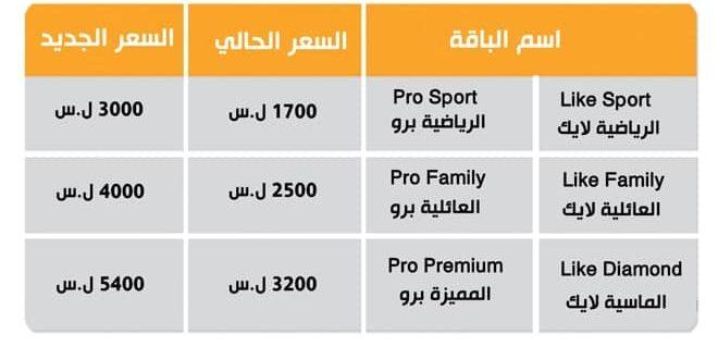 السورية للاتصالات تعدل أجور خدمة (تراسل تي في) اعتباراً من بداية الشهر القادم